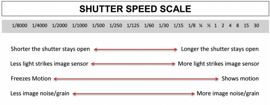 shutter_speed_scale